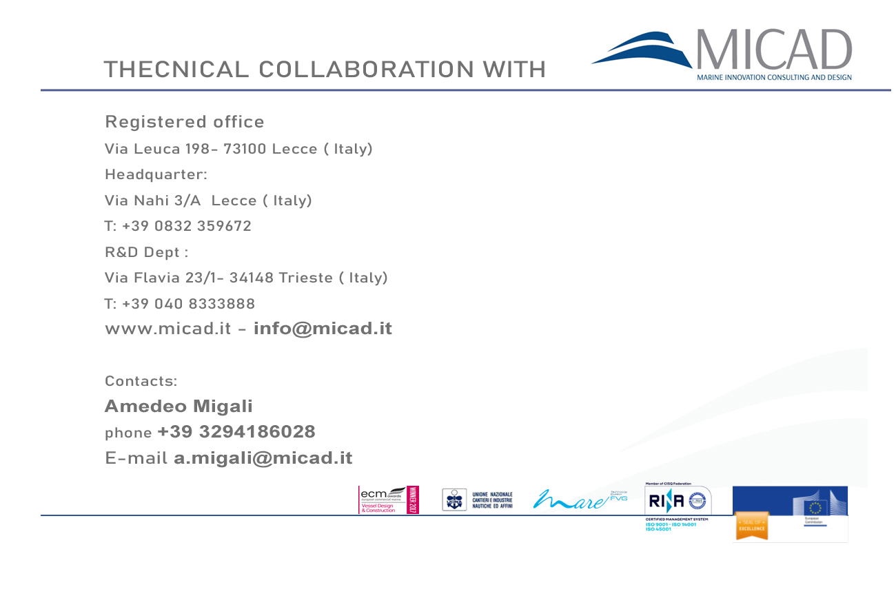Thecnical collaboration – Micad